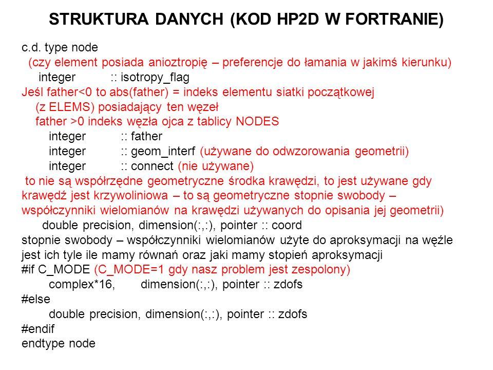 STRUKTURA DANYCH (KOD HP2D W FORTRANIE) c.d.