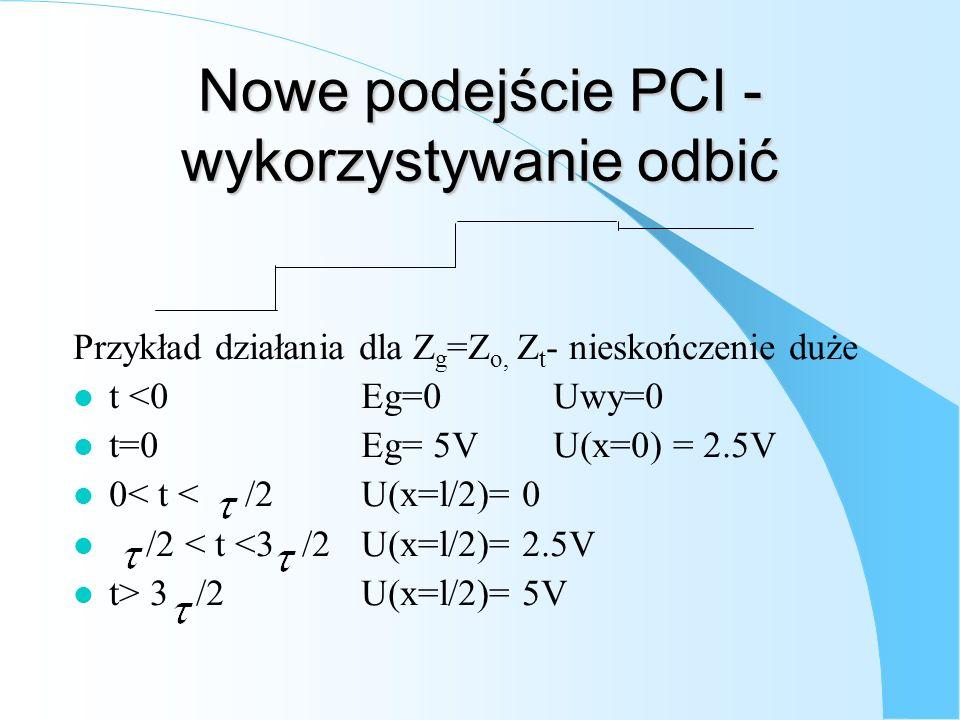 Nowe podejście PCI - wykorzystywanie odbić Przykład działania dla Z g =Z o, Z t - nieskończenie duże l t <0 Eg=0 Uwy=0 l t=0Eg= 5VU(x=0) = 2.5V l 0< t
