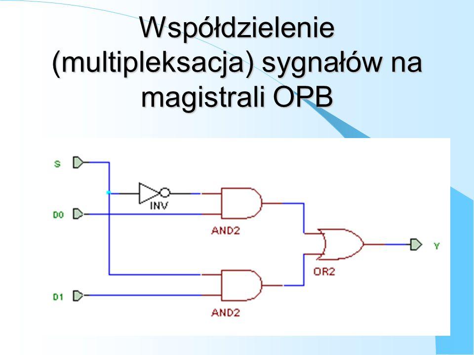 Współdzielenie (multipleksacja) sygnałów na magistrali OPB