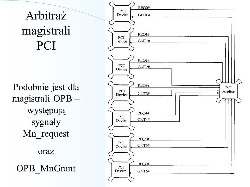 Arbitraż magistrali PCI Podobnie jest dla magistrali OPB – występują sygnały Mn_request oraz OPB_MnGrant