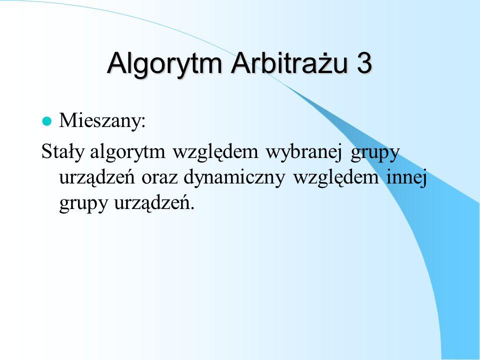 Algorytm Arbitrażu 3 l Mieszany: Stały algorytm względem wybranej grupy urządzeń oraz dynamiczny względem innej grupy urządzeń.