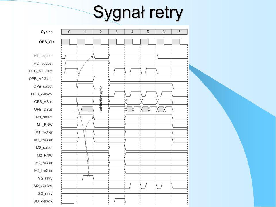 Sygnał retry