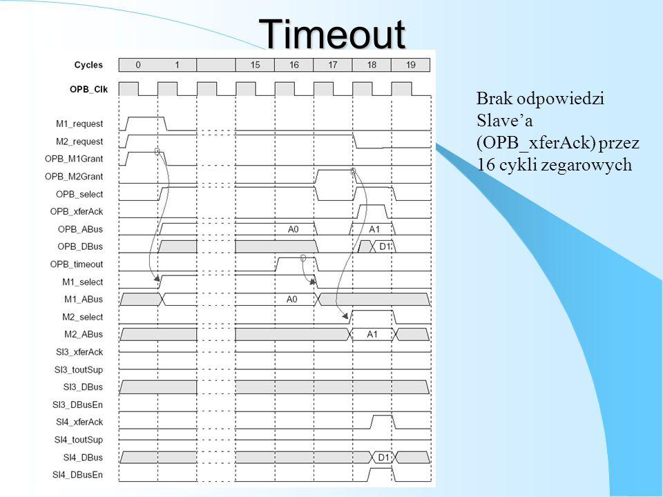 Timeout Brak odpowiedzi Slavea (OPB_xferAck) przez 16 cykli zegarowych