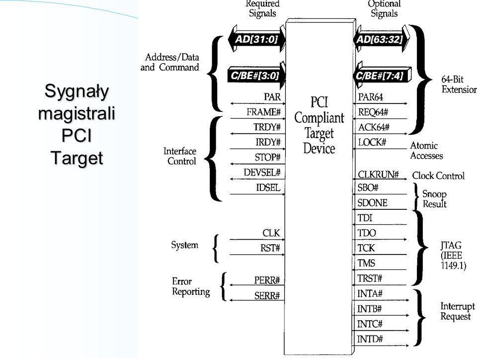 Sygnały magistrali PCI Target