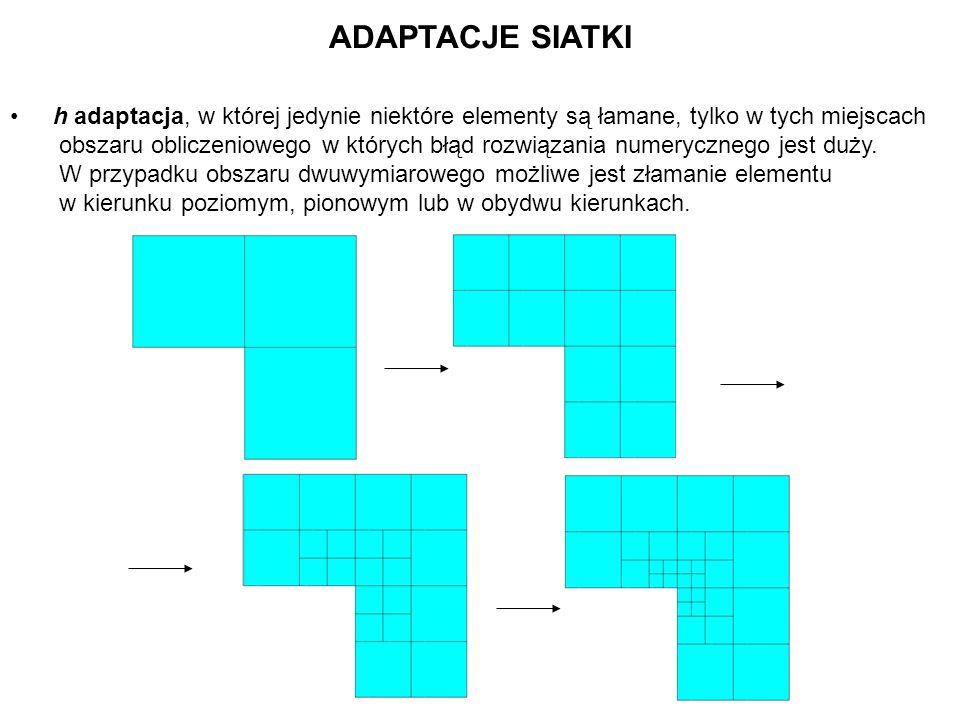 ADAPTACJE SIATKI h adaptacja, w której jedynie niektóre elementy są łamane, tylko w tych miejscach obszaru obliczeniowego w których błąd rozwiązania n