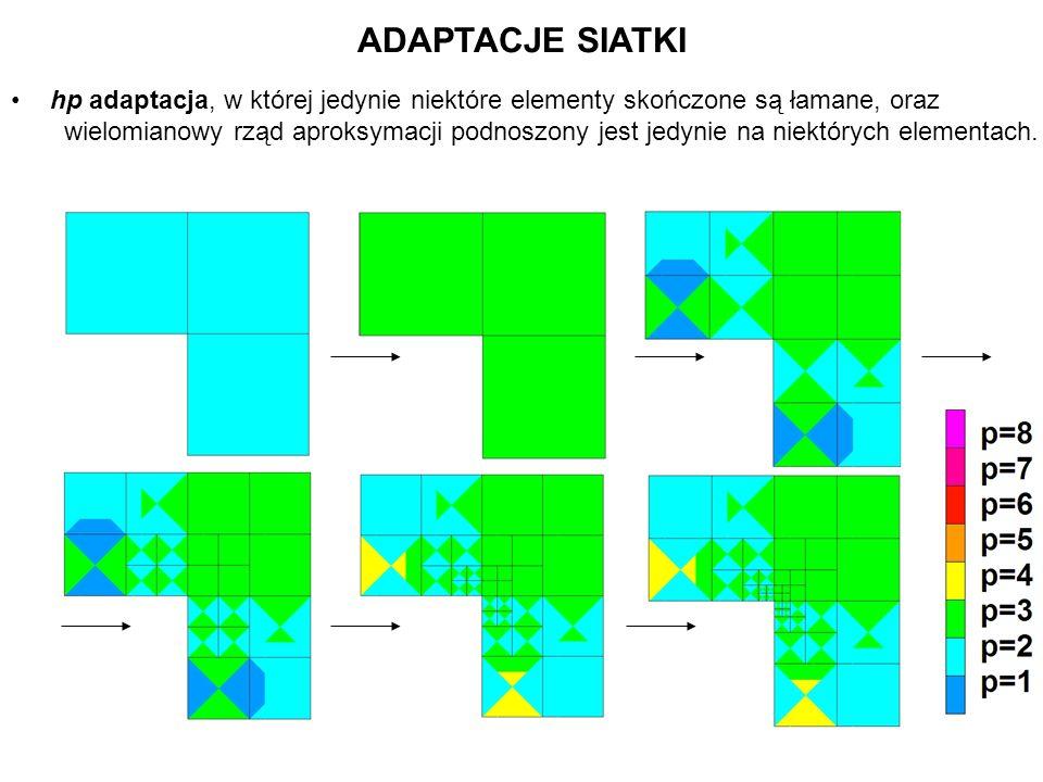 ADAPTACJE SIATKI hp adaptacja, w której jedynie niektóre elementy skończone są łamane, oraz wielomianowy rząd aproksymacji podnoszony jest jedynie na