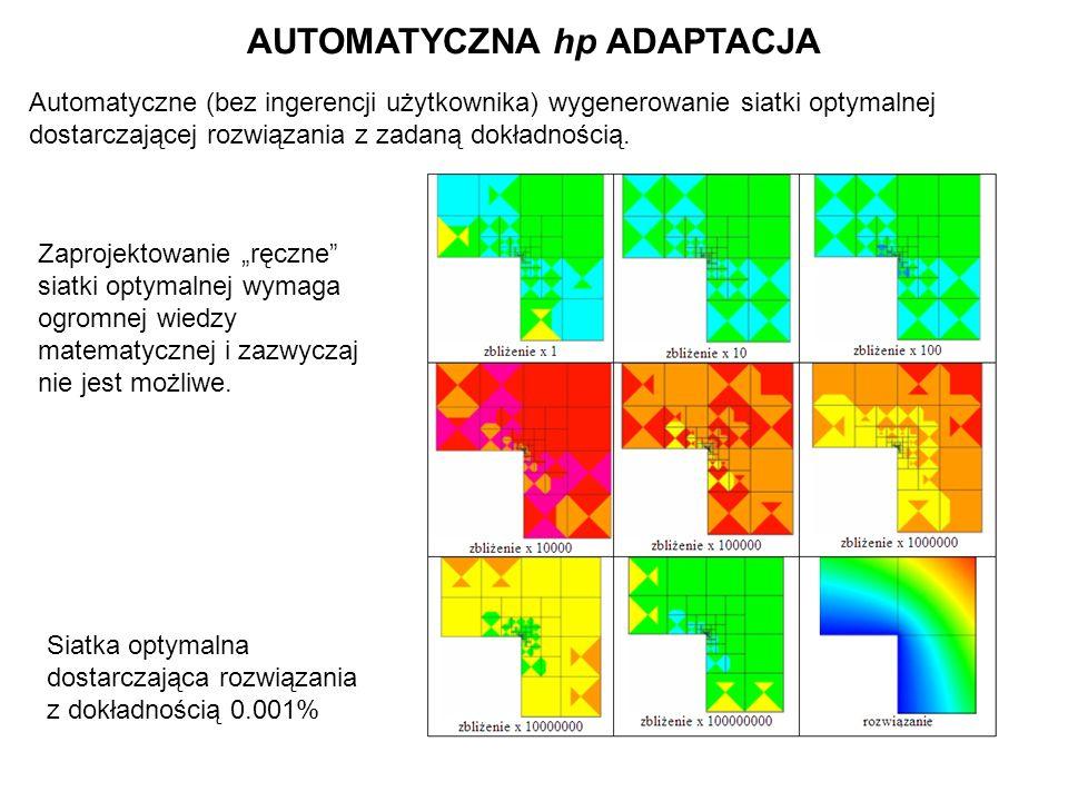 AUTOMATYCZNA hp ADAPTACJA Automatyczne (bez ingerencji użytkownika) wygenerowanie siatki optymalnej dostarczającej rozwiązania z zadaną dokładnością.