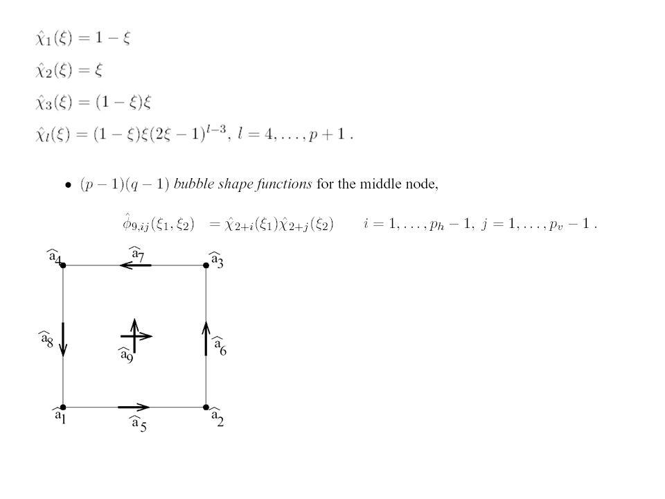 Sformułowanie silne (równania różniczkowe cząstkowe) Znaleźćpole skalarne temperatury, spełaniające gdzie obszar w kształcie odwróconej litery L PRZYKŁAD PROBLEMU BRZEGOWEGO TRANSPORT CIEPŁA brzeg Na fragmencie definiujemy warunek brzegowy Dirichleta (temperatura wynosi 0) Na fragmencie definiujemy warunek brzegowy Neumanna (zakładamy że znamy pochodną w kierunku normalnym – prędkość przepływu ciepła)