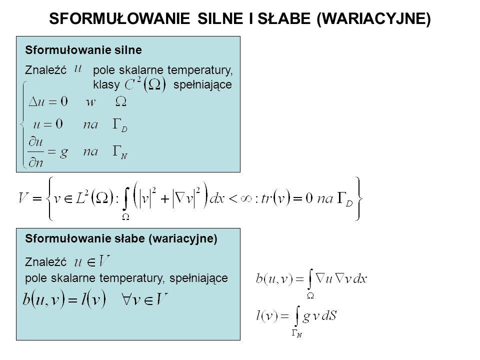 DYSKRETYZACJA METODĄ ELEMENTÓW SKOŃCZONYCH Metoda Elementów Skończonych (MES) polega na konstrukcji podprzestrzeni skończenie wymiarowej Rozwiązania poszukujemy w postaci kombinacji liniowej funkcji bazy przestrzeni