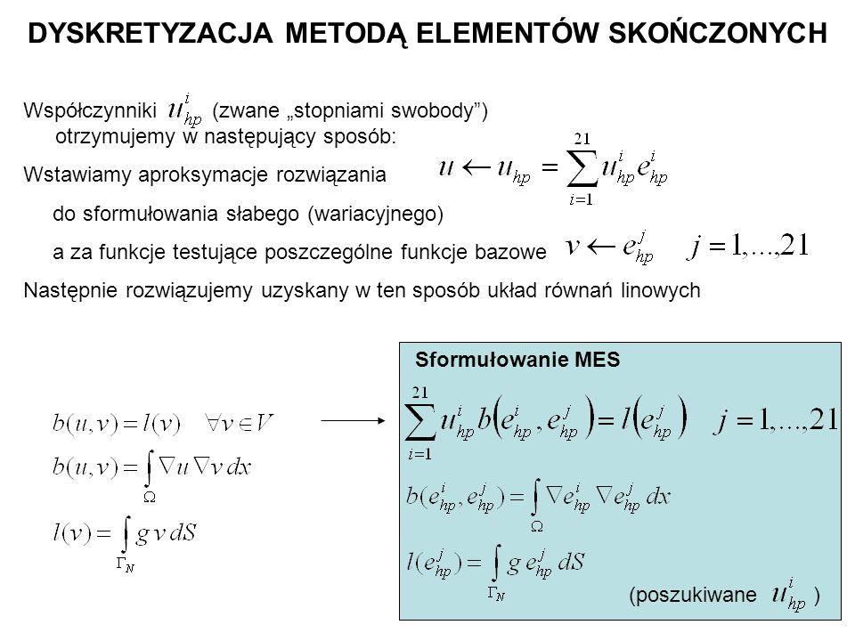 Współczynniki (zwane stopniami swobody) otrzymujemy w następujący sposób: Wstawiamy aproksymacje rozwiązania do sformułowania słabego (wariacyjnego) a