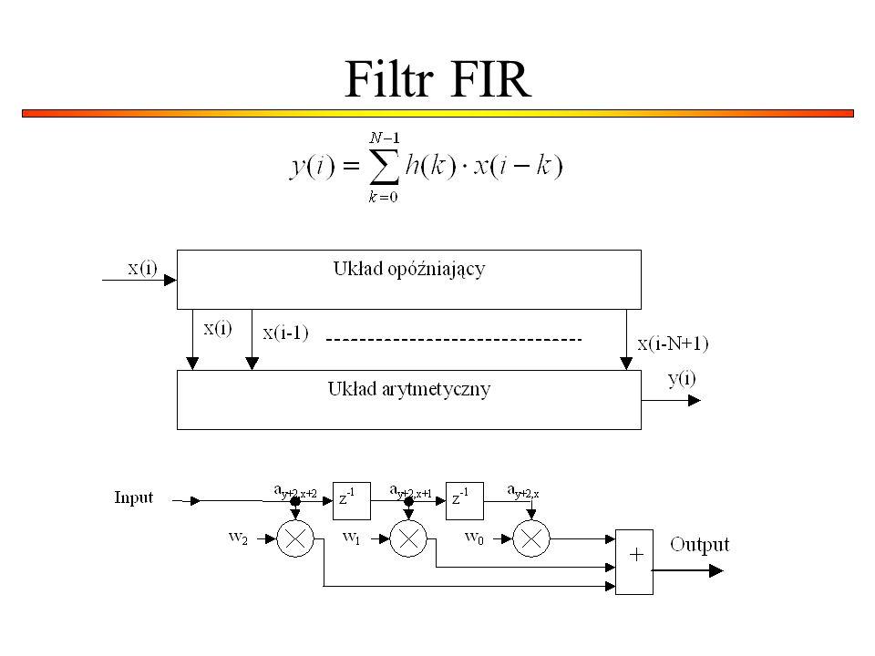 Filtr FIR