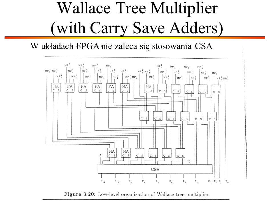 Wallace Tree Multiplier (with Carry Save Adders) W układach FPGA nie zaleca się stosowania CSA