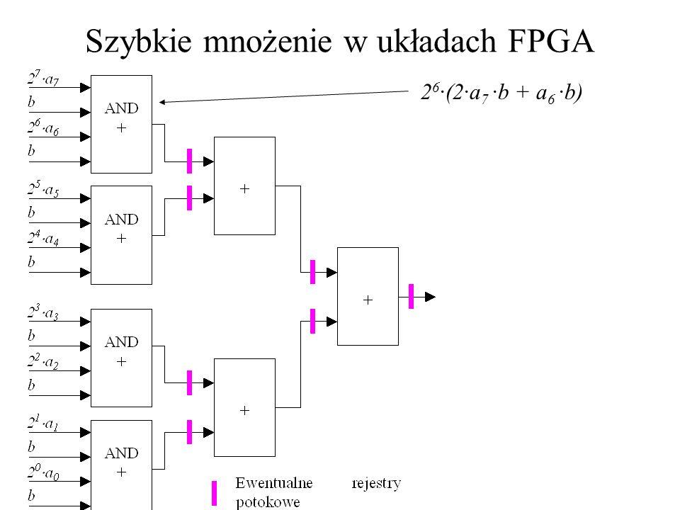 Szybkie mnożenie w układach FPGA 2 6 ·(2·a 7 ·b + a 6 ·b)