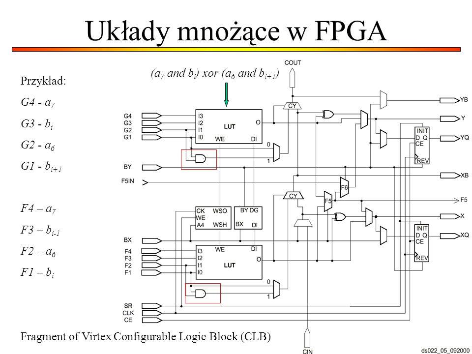 Układy mnożące w FPGA Fragment of Virtex Configurable Logic Block (CLB) Przykład: G4 - a 7 G3 - b i G2 - a 6 G1 - b i+1 F4 – a 7 F3 – b i-1 F2 – a 6 F