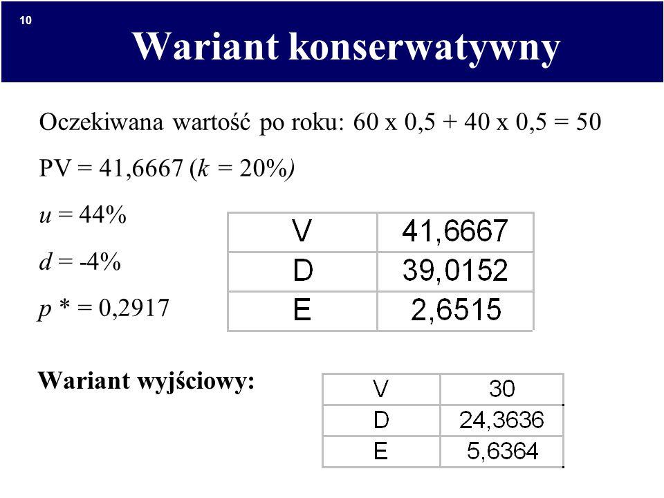 10 Wariant konserwatywny Wariant wyjściowy: Oczekiwana wartość po roku: 60 x 0,5 + 40 x 0,5 = 50 PV = 41,6667 (k = 20%) u = 44% d = -4% p * = 0,2917