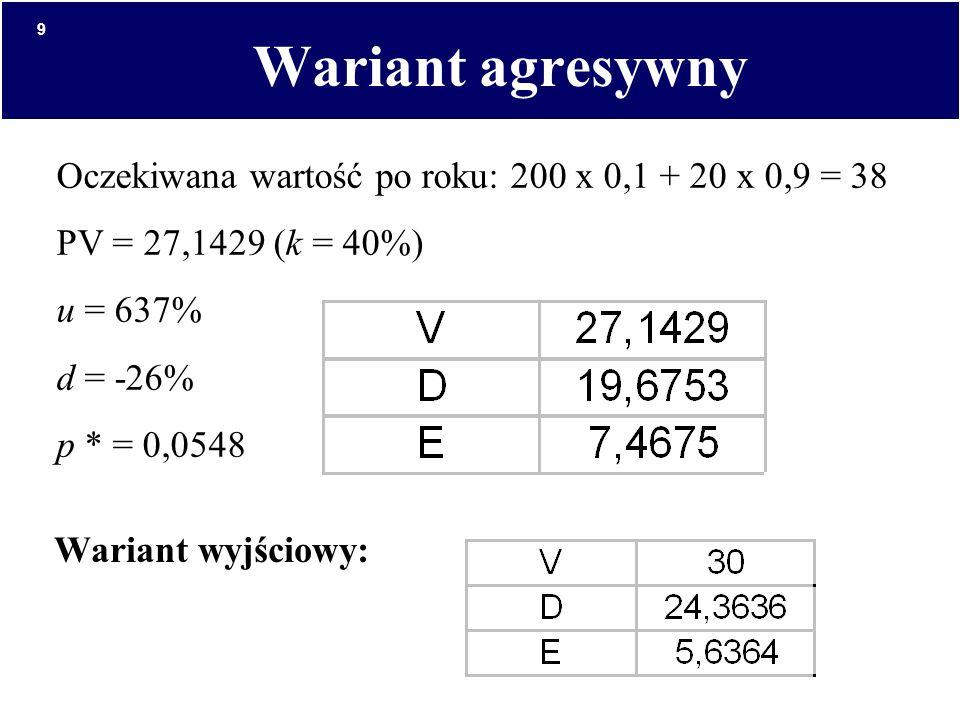 9 Wariant agresywny Wariant wyjściowy: Oczekiwana wartość po roku: 200 x 0,1 + 20 x 0,9 = 38 PV = 27,1429 (k = 40%) u = 637% d = -26% p * = 0,0548