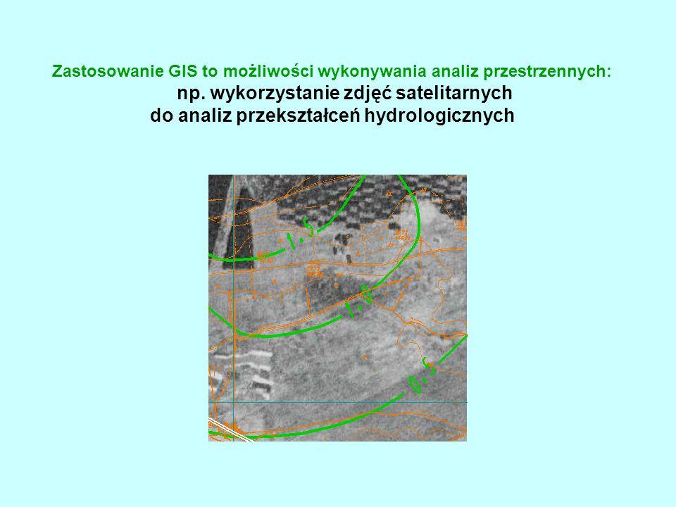 Obiekty przestrzennej bazy danych o Terenie Górniczym W jaki sposób można wykorzystywać tego typu system...?