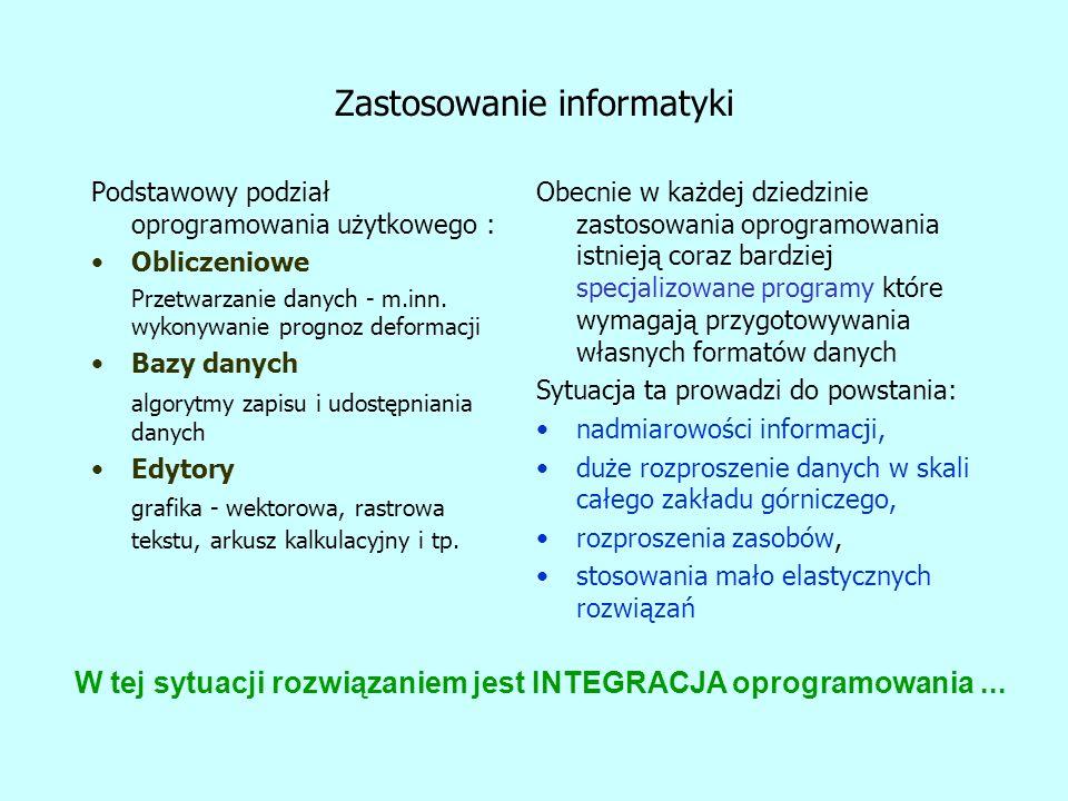 Na zakończenie - przegląd możliwości zastosowania tego typu systemu: System ten może zostać zastosowany do: formułowania uwarunkowań działalności zakładu górniczego zarówno w aspekcie tworzenia m.p.zg.p.