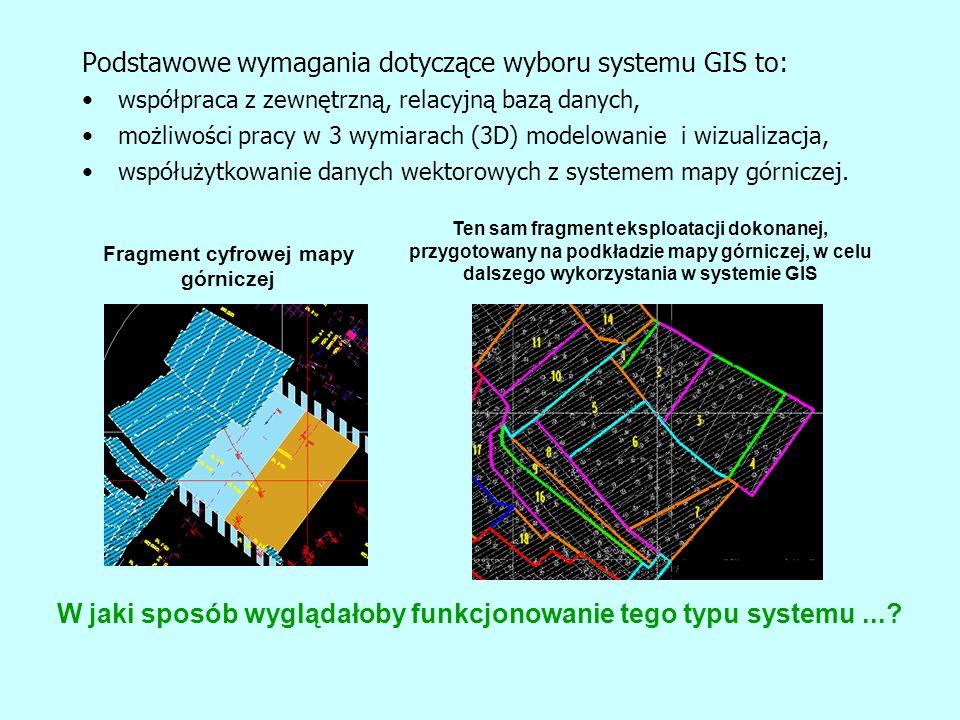 Podstawowe wymagania dotyczące wyboru systemu GIS to: współpraca z zewnętrzną, relacyjną bazą danych, możliwości pracy w 3 wymiarach (3D) modelowanie i wizualizacja, współużytkowanie danych wektorowych z systemem mapy górniczej.