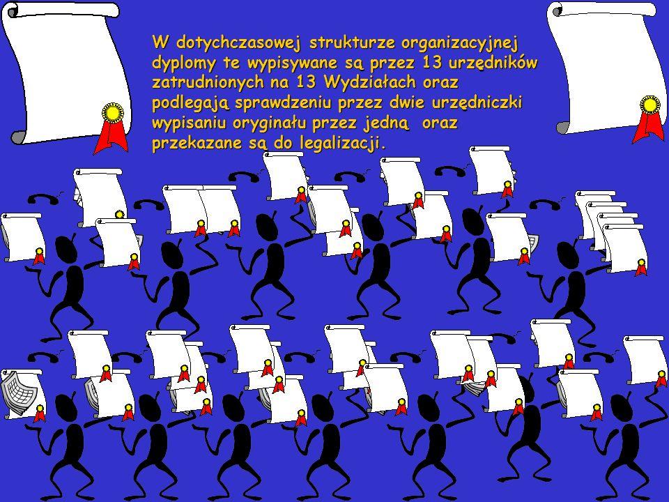 Dla przykładu rozważmy zadanie przygotowania dyplomów doktorskich osobom otrzymującym stopień naukowy DOKTORA NAUK.............