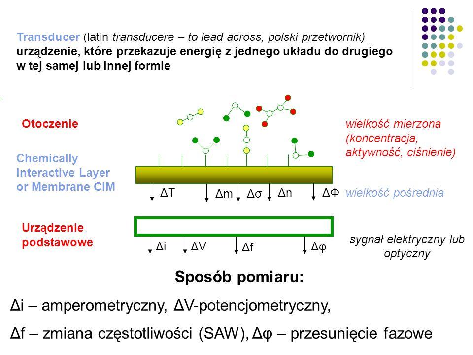 Mikrosensory półprzewodnikoweWykład 1, 2010/1114 Urządzenie podstawowe Chemically Interactive Layer or Membrane CIM ΔTΔT ΔmΔm Δσ ΔnΔn ΔΦ ΔiΔiΔVΔVΔfΔfΔ