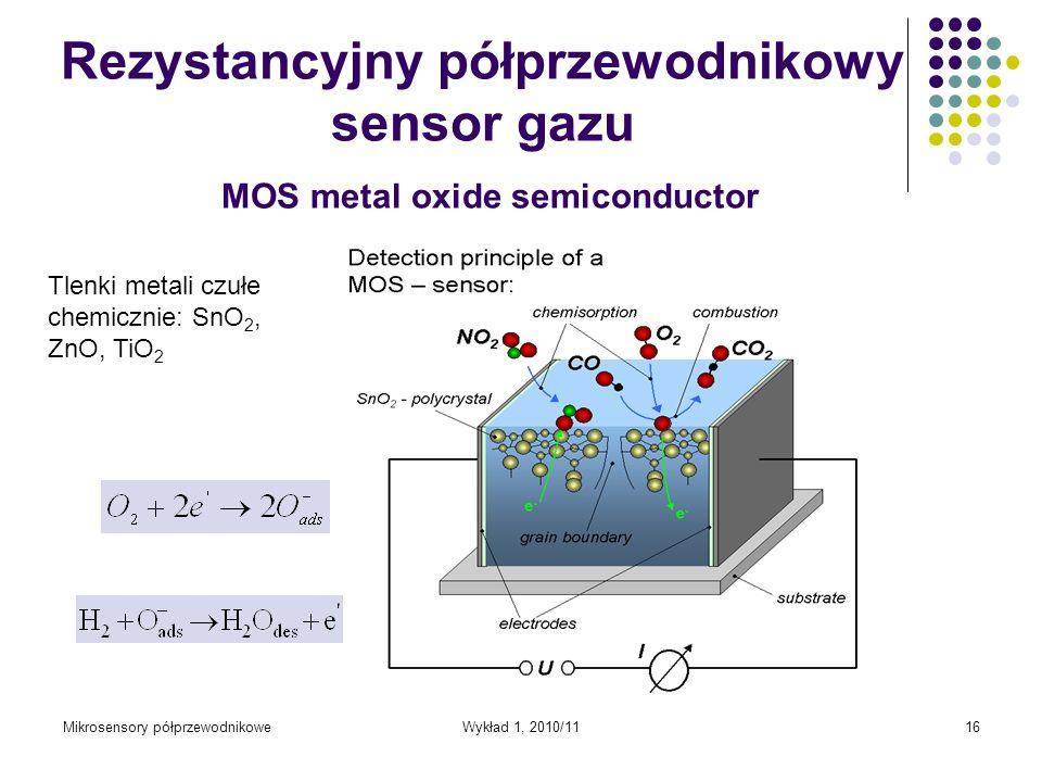 Mikrosensory półprzewodnikoweWykład 1, 2010/1116 Rezystancyjny półprzewodnikowy sensor gazu MOS metal oxide semiconductor Tlenki metali czułe chemiczn