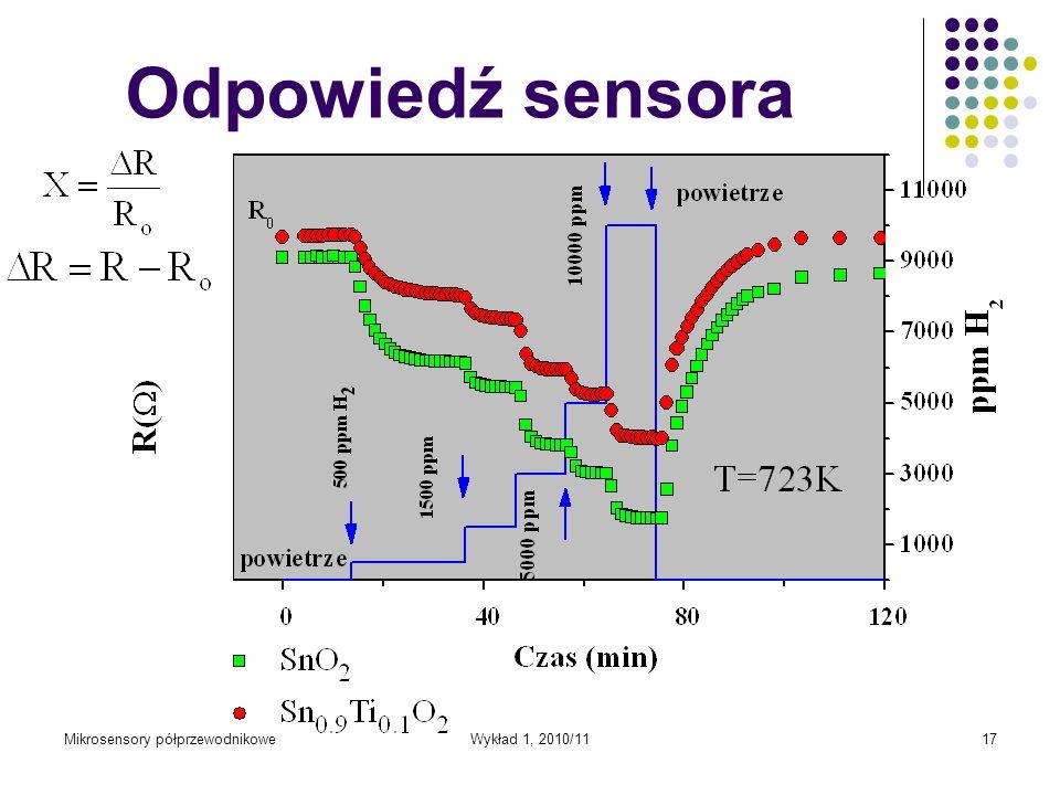 Mikrosensory półprzewodnikoweWykład 1, 2010/1117 Odpowiedź sensora