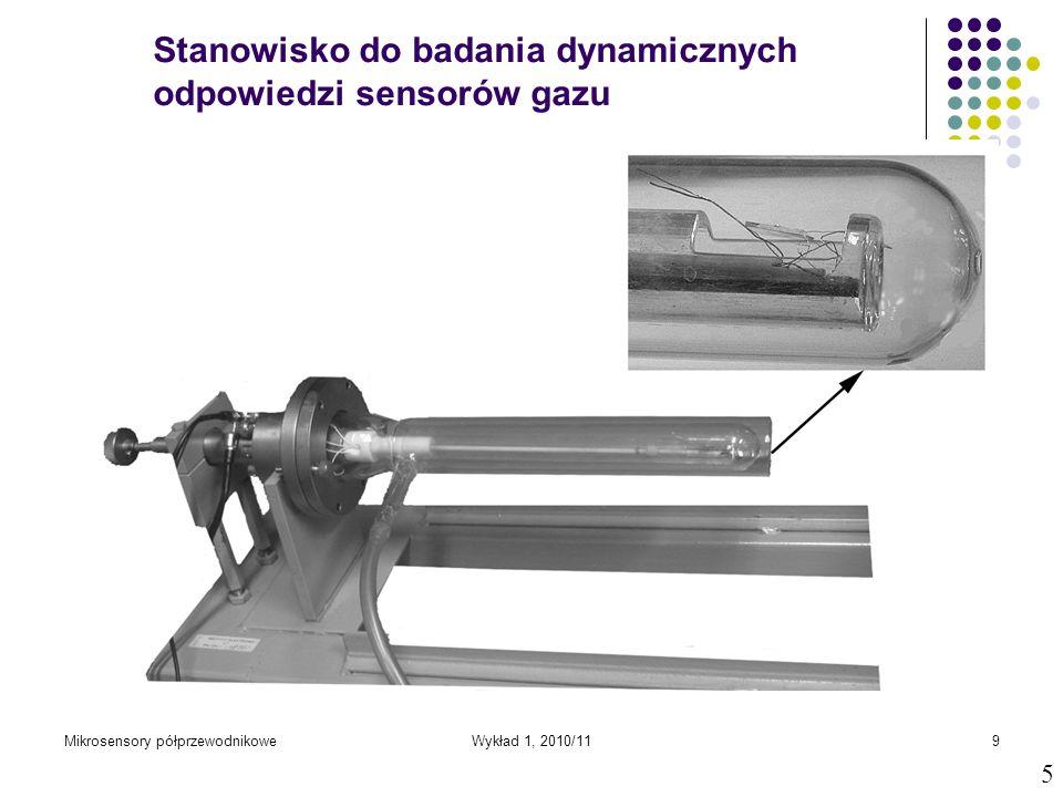 Mikrosensory półprzewodnikoweWykład 1, 2010/119 1- Komora do badań oddziaływań gazu z sensorem; 2- Układ dozowania gazów; 3 – Układ pomiarowy i akwizy