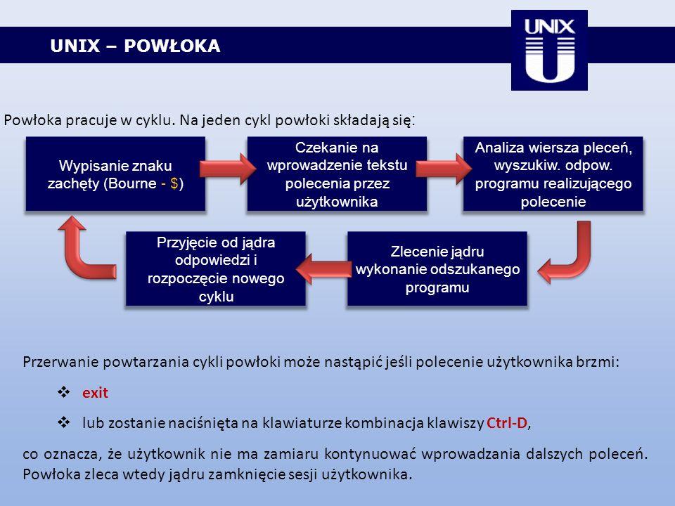 UNIX – POWŁOKA Powłoka pracuje w cyklu. Na jeden cykl powłoki składają się : Wypisanie znaku zachęty (Bourne - $) Czekanie na wprowadzenie tekstu pole
