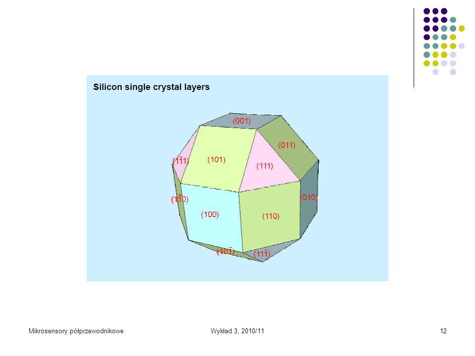 Mikrosensory półprzewodnikoweWykład 3, 2010/1112