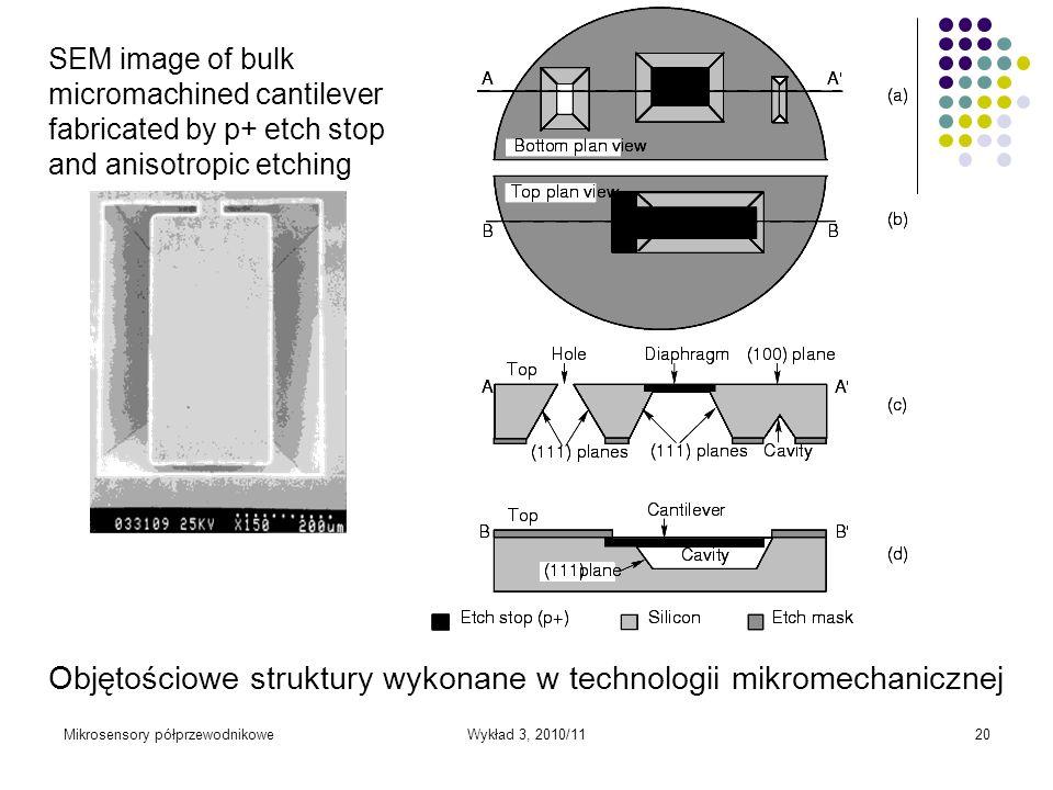 Mikrosensory półprzewodnikoweWykład 3, 2010/1120 SEM image of bulk micromachined cantilever fabricated by p+ etch stop and anisotropic etching Objętoś