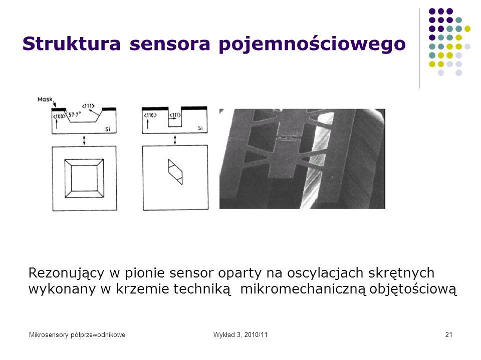 Mikrosensory półprzewodnikoweWykład 3, 2010/1121 Struktura sensora pojemnościowego Rezonujący w pionie sensor oparty na oscylacjach skrętnych wykonany