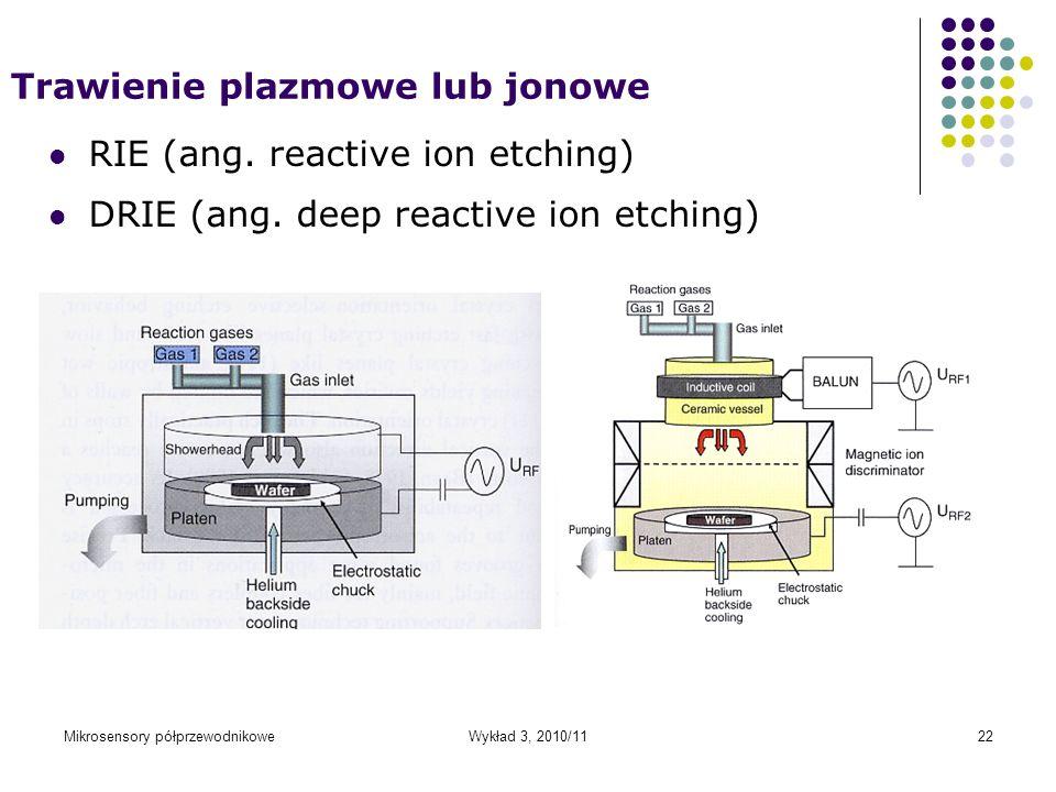 Mikrosensory półprzewodnikoweWykład 3, 2010/1122 Trawienie plazmowe lub jonowe RIE (ang. reactive ion etching) DRIE (ang. deep reactive ion etching)