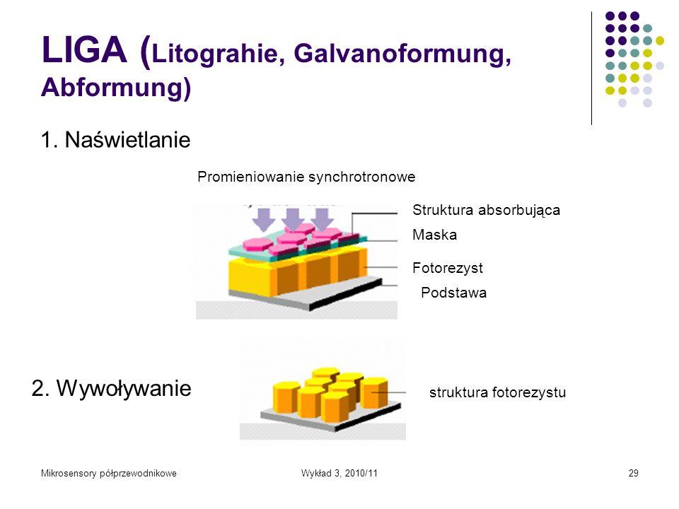Mikrosensory półprzewodnikoweWykład 3, 2010/1129 LIGA ( Litograhie, Galvanoformung, Abformung) 1. Naświetlanie Promieniowanie synchrotronowe Struktura