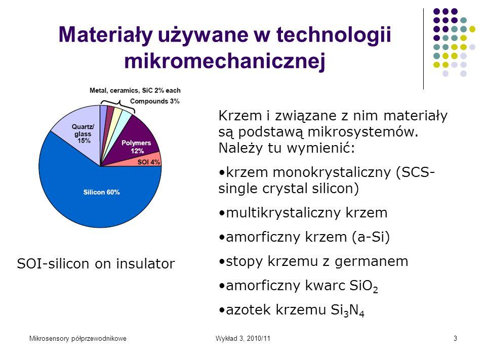 Mikrosensory półprzewodnikoweWykład 3, 2010/114 Rodzaj sensoraZjawisko fizyczneMateriał Sensory ciśnienia, przyspieszenia, siły Efekt piezorezystancyjny Efekt piezoelektryczny Si (mono lub polikryształ) SiO 2, ZnO Sensory temperatury Temperaturowa zależność rezystywności Temperaturowa zależność napięcia progowego złącza p-n Efekt termoelektryczny Si Si,Ge Sensory pola magnetycznego Efekt HallaSi, GaAs,InSb Sensory optyczneFotoefektSi, Ge, GaAs,PbS, PbSe, PbTe, PbSnTe,InSb,HgCdTe,CdS,Cd Se,CdTe Sensory chemiczne Efekt polowy Zmiana przewodnictwa elektrycznego Si Tlenki metalu (SnO 2, ZnO) BiosensoryEfekt polowySi
