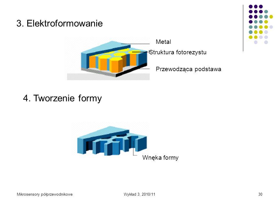Mikrosensory półprzewodnikoweWykład 3, 2010/1130 3. Elektroformowanie Metal Struktura fotorezystu Przewodząca podstawa 4. Tworzenie formy Wnęka formy