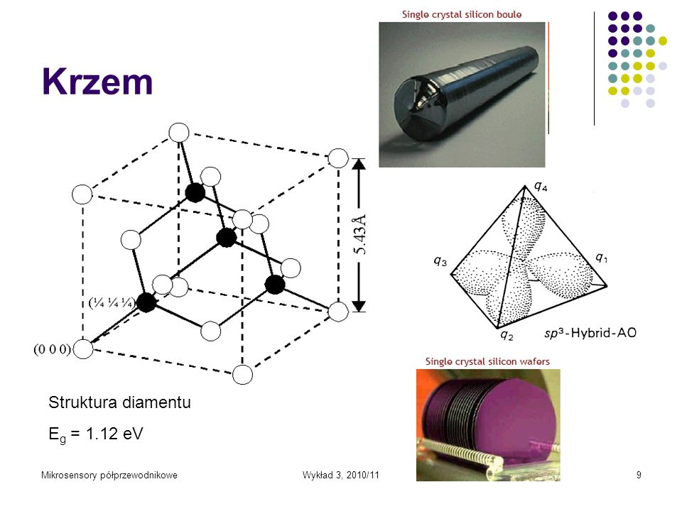 Mikrosensory półprzewodnikoweWykład 3, 2010/119 Krzem Struktura diamentu E g = 1.12 eV