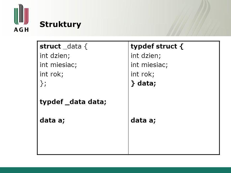 Struktury struct _data { int dzien; int miesiac; int rok; }; typdef _data data; data a; typdef struct { int dzien; int miesiac; int rok; } data; data