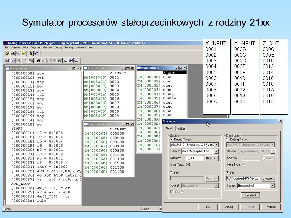 Symulator procesorów stałoprzecinkowych z rodziny 21xx X_INPUT 0001 0002 0003 0004 0005 0006 0007 0008 0009 000A Y_INPUT 000B 000C 000D 000E 000F 0010