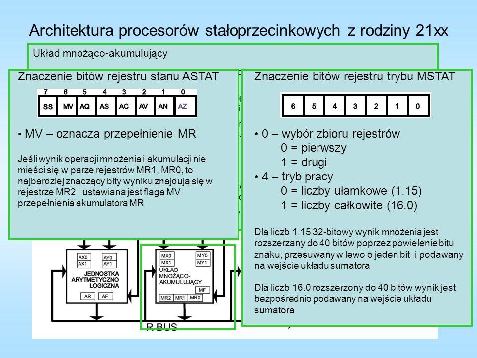 Architektura procesorów stałoprzecinkowych z rodziny 21xx Przesuwnik pozwala jednym rozkazem umieścić 16-bitowy argument w dowolnym miejscu 32-bitowego rejestru wyjściowego, łącznie z sytuacją gdy argument pozostaje poza rejestrem wyjściowym (49 położeń w rejestrze wyjściowym) 16-bitowy rejestr wejściowy SI – przesuwana liczba, 8-bitowy rejestr SE – liczba pozycji binarnych do przesunięcia (SE dodatnie – w lewo, SE ujemne – w prawo), 8-bitowy rejestr SB – argument w przypadku normalizacji lub denormalizacji bloku liczb, 32-bitowy rejestr SR (SR1 i SR0 po 16 bitów) – wynik operacji rejestry mogą być odczytywane i zapisywane w jednym cyklu rozkazowym (odczyt na początku, zapis na końcu cyklu), są zdublowane (wybór poprzez bit 0 rejestru MSTAT)