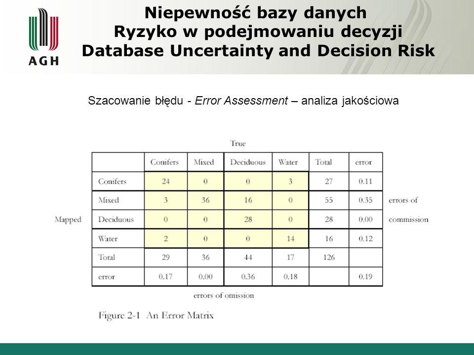 Niepewność bazy danych Ryzyko w podejmowaniu decyzji Database Uncertainty and Decision Risk Szacowanie błędu - Error Assessment – analiza jakościowa