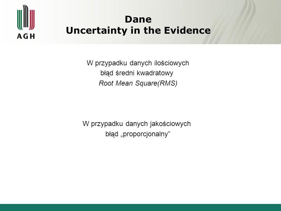 Dane Uncertainty in the Evidence W przypadku danych ilościowych błąd średni kwadratowy Root Mean Square(RMS) W przypadku danych jakościowych błąd prop