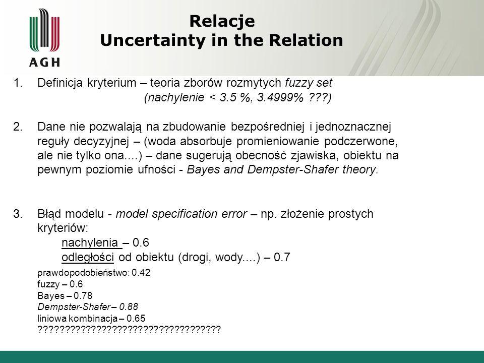 Relacje Uncertainty in the Relation 1.Definicja kryterium – teoria zborów rozmytych fuzzy set (nachylenie < 3.5 %, 3.4999% ???) 2.Dane nie pozwalają n