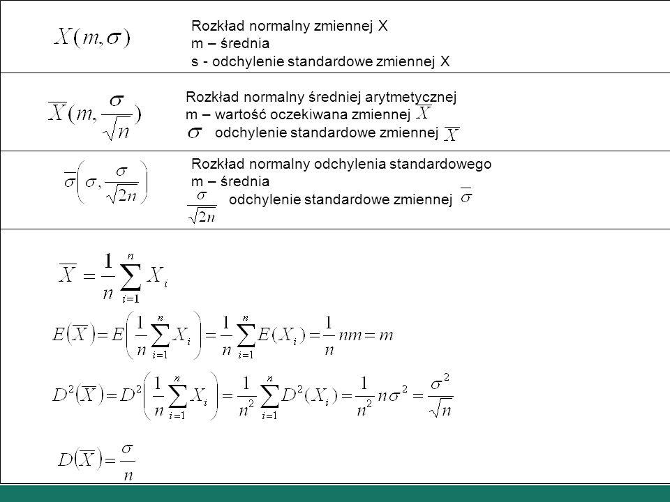 Rozkład normalny zmiennej X m – średnia s - odchylenie standardowe zmiennej X Rozkład normalny średniej arytmetycznej m – wartość oczekiwana zmiennej