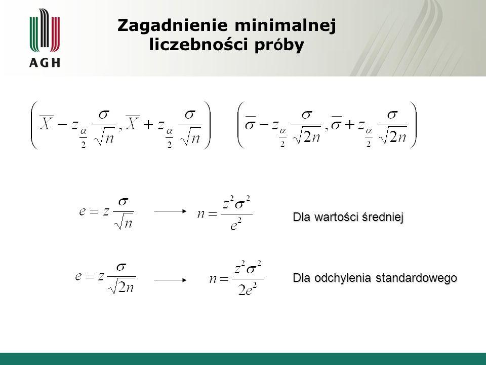 Zagadnienie minimalnej liczebności pr ó by Dla wartości średniej Dla odchylenia standardowego
