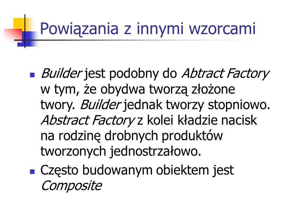 Powiązania z innymi wzorcami Builder jest podobny do Abtract Factory w tym, że obydwa tworzą złożone twory. Builder jednak tworzy stopniowo. Abstract