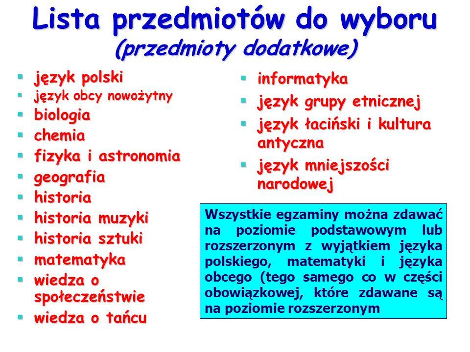 Lista przedmiotów do wyboru (przedmioty dodatkowe) język polski język polski język obcy nowożytny język obcy nowożytny biologia biologia chemia chemia