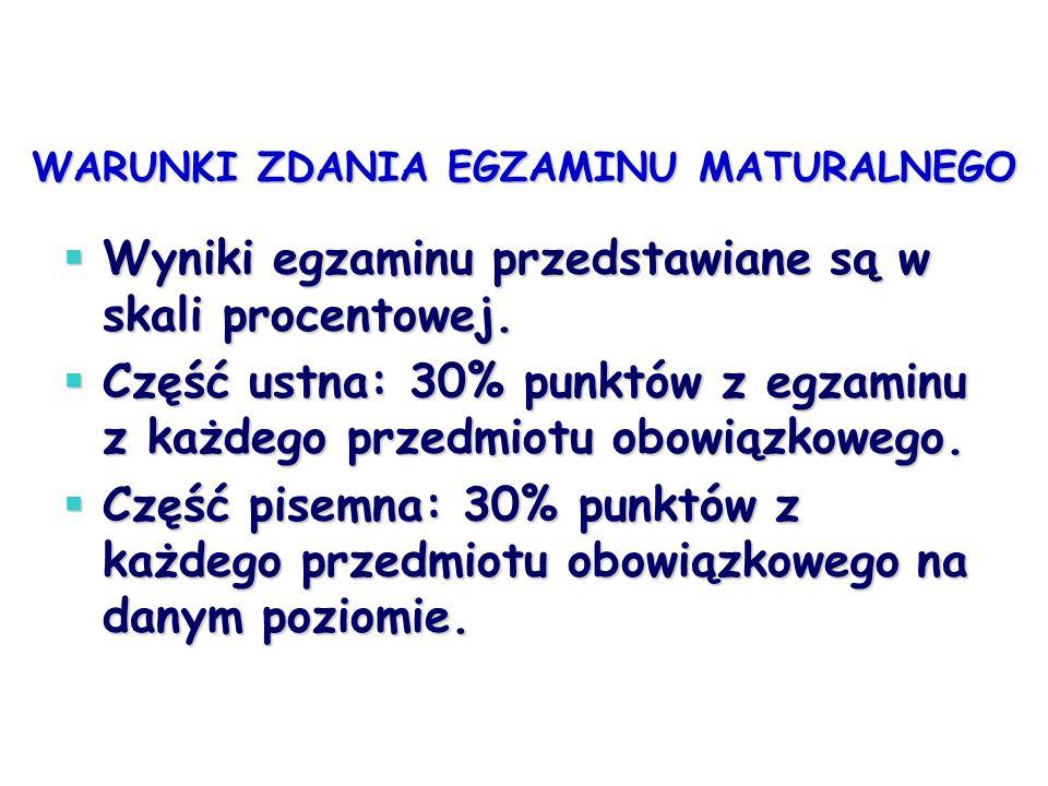www.zstnr2.pop.pl www.oke.jaw.pl