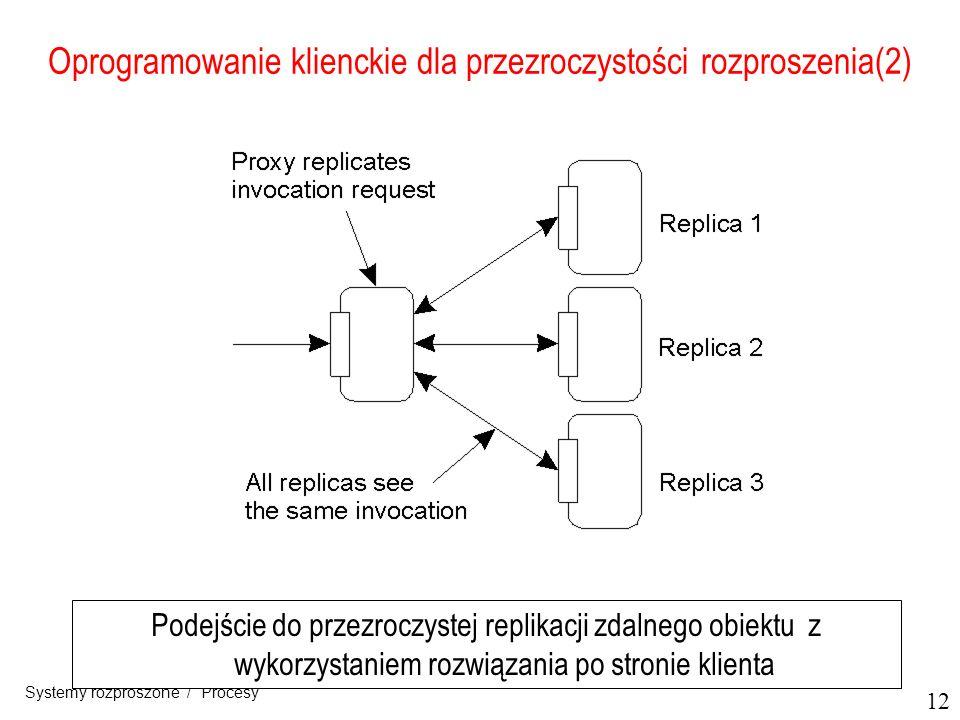12 Systemy rozproszone / Procesy Oprogramowanie klienckie dla przezroczystości rozproszenia(2) Podejście do przezroczystej replikacji zdalnego obiektu