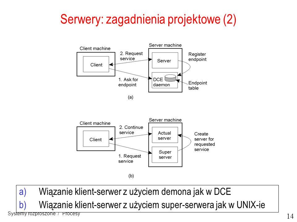 14 Systemy rozproszone / Procesy Serwery: zagadnienia projektowe (2) a)Wiązanie klient-serwer z użyciem demona jak w DCE b)Wiązanie klient-serwer z uż